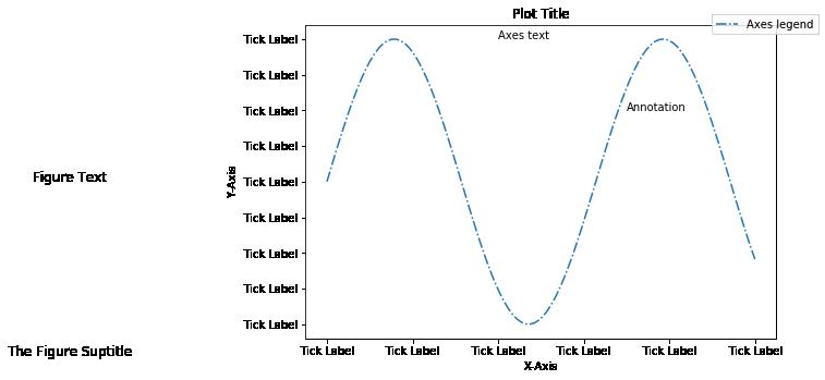 Matplotlib Tutorial: Python Plotting | Python | Python plot