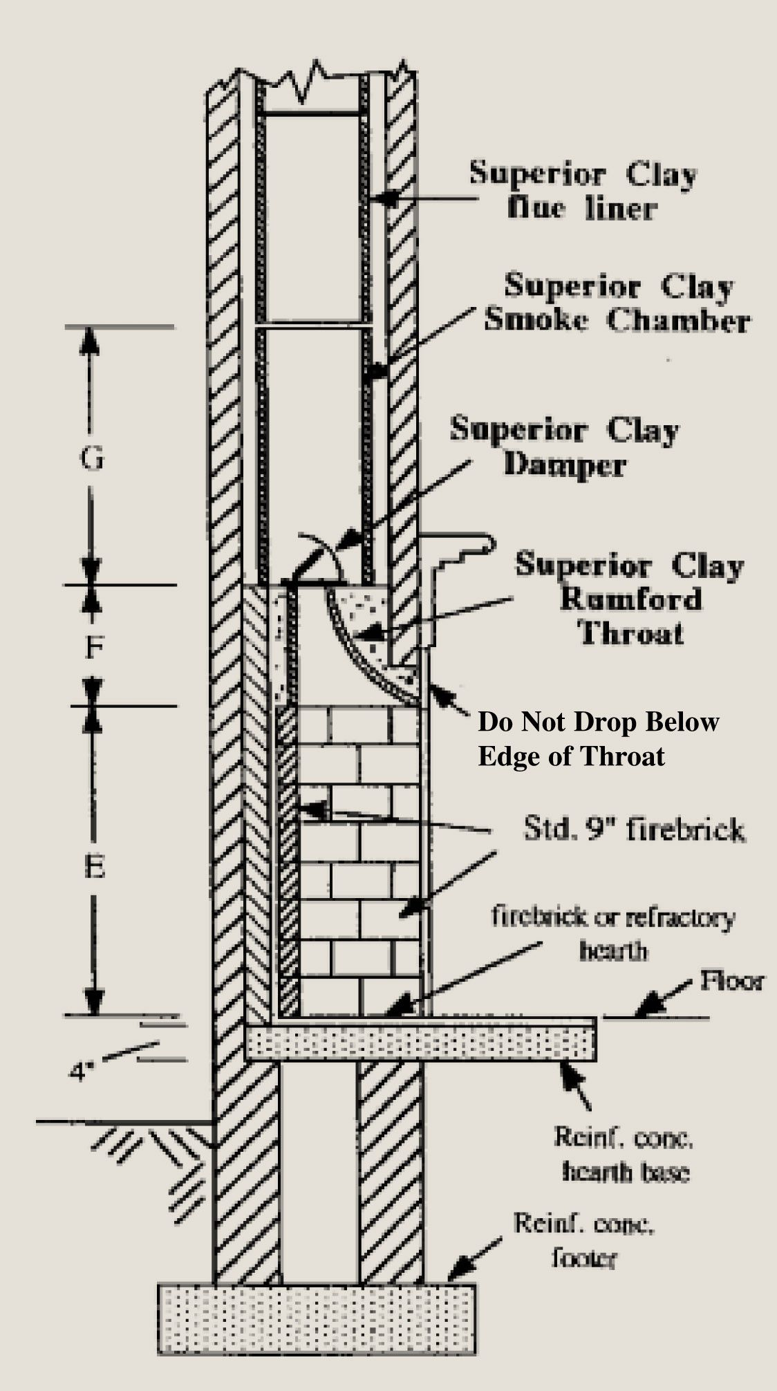 rumford plans and instructions superior clay rumford