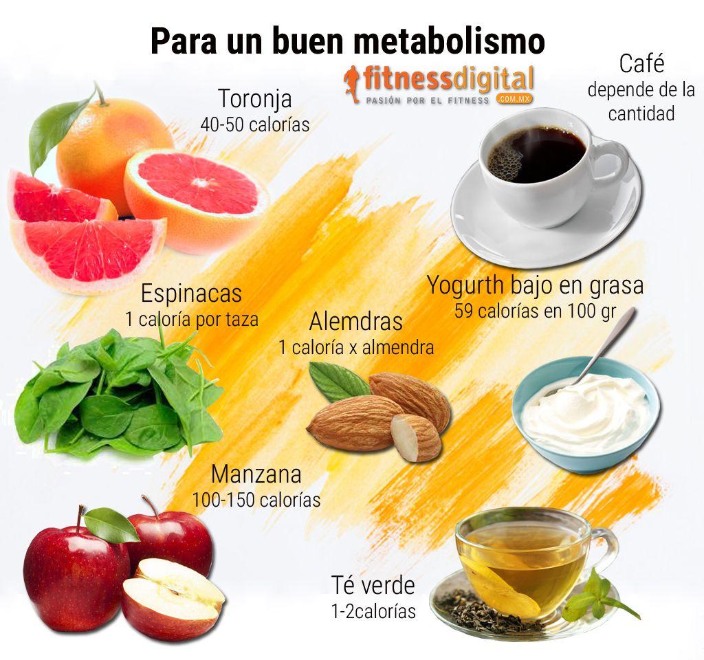 Fascinantes metabolismo acelerado nutrición y dietas tácticas