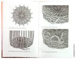 плетение из лозы для начинающих в картинках