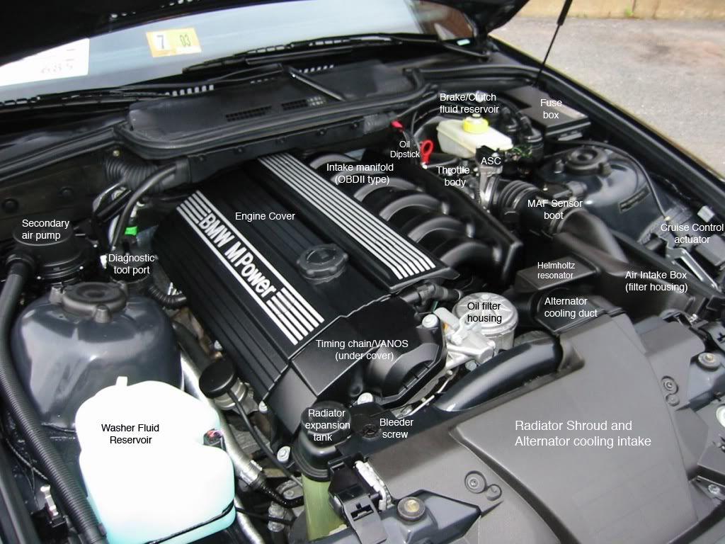 Photo By Fiveightandten Bmw M3 Bmw Bmw Engines