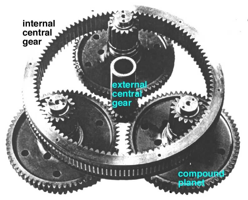 Compound Planetary Gear Train