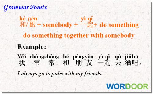 Wordoor Chinese -Grammar points # Can you make a sentence using this pattern?