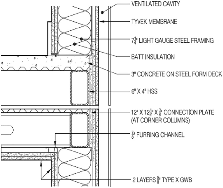Resilient Channel Thickness Google Search Batt Insulation Frame Light Resilience