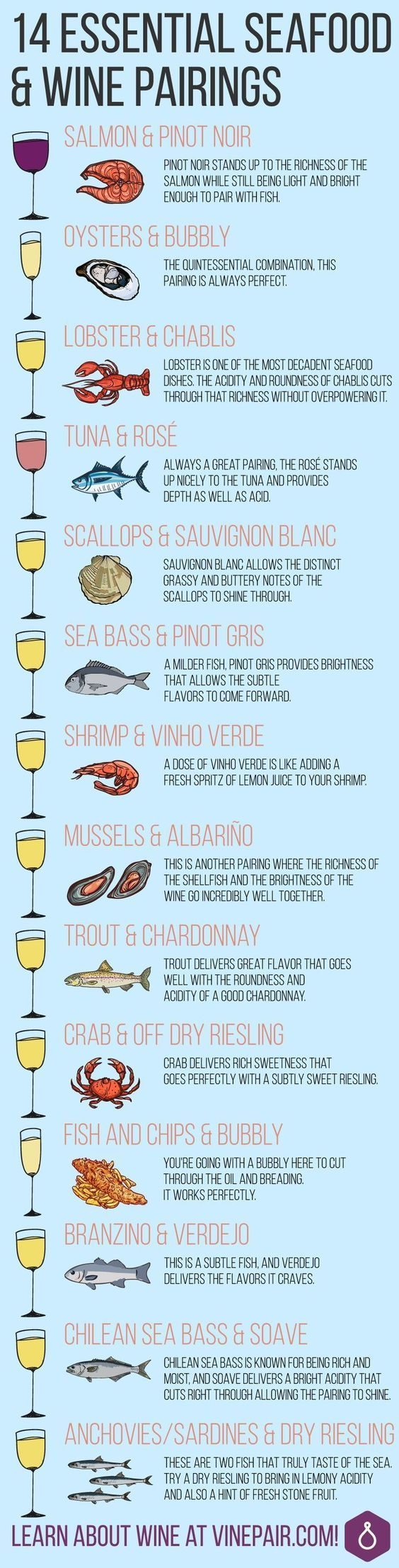 Get perfect wine pairings for 14 of the most popular seafood dishes, from fish and lobster, to crabs and other shellfish. See the infographic now!: