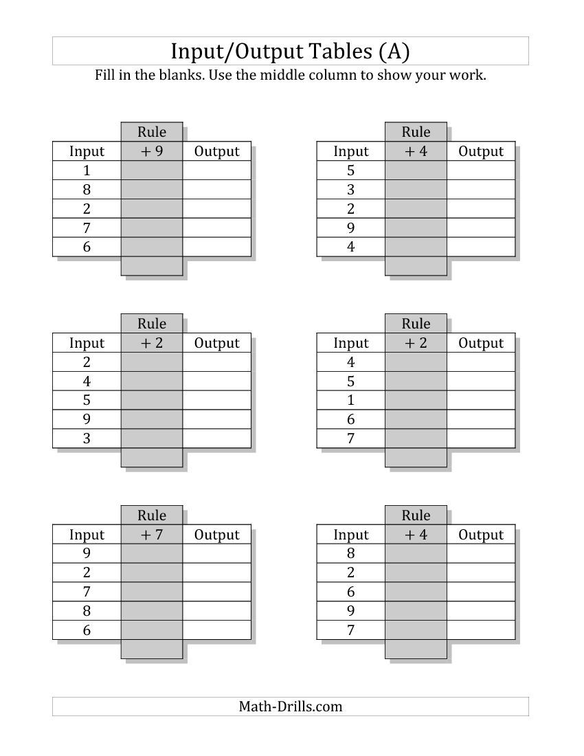 input output tables addition facts 1 to 9 output only blank a math worksheet cof. Black Bedroom Furniture Sets. Home Design Ideas