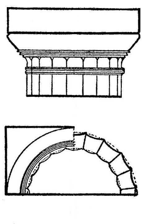 Abakus ( 'Abax ) : Dor sütun başlığında ekhinus'un üzerine gelen ve kare plaka şeklindeki başlık kısmının adıdır.  Ekhinus ( 'Ec‹noj ) : Dor sütun başlığında yastık şeklindeki elemana verilen addır.