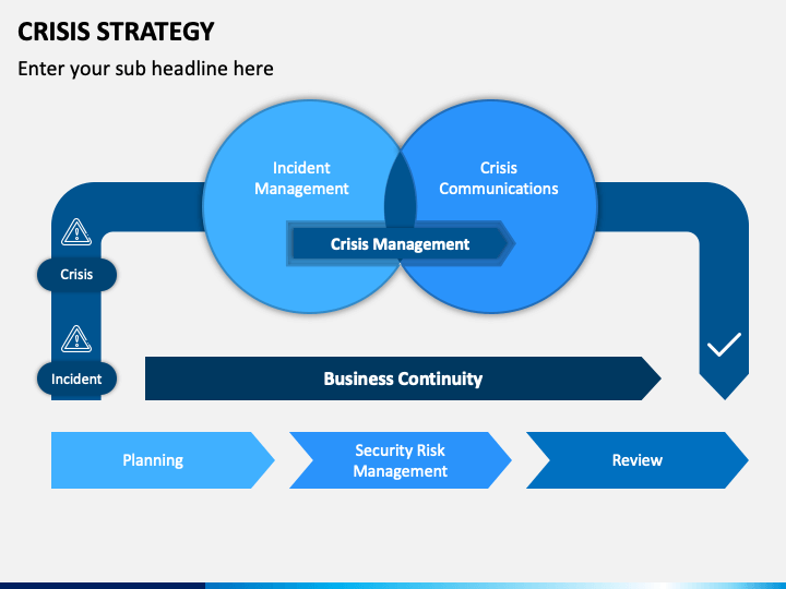 Crisis Strategy In 2020 Business Powerpoint Templates Business Continuity Powerpoint Templates