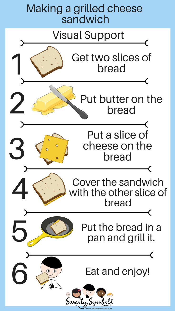 Visual Support For Making A Grilled Cheese Sandwich Life Skills Classroom Life Skills Lessons Procedural Writing