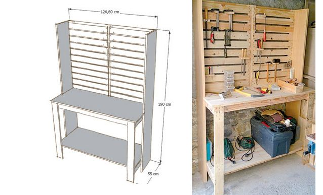 Fabriquer Un Meuble D Atelier Avec Des Palettes Rangement En Palette Palette Bois Fabrication Meuble