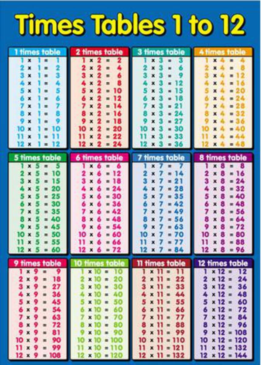 Printable Multiplication Times Table Chart | Multiplication table ...