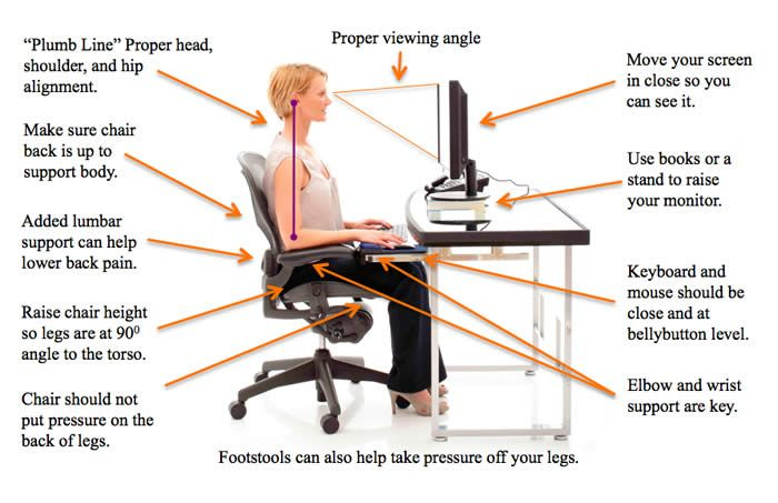 Guide Setting Ergonomic Computer Station Poor Posture Lack Of Proper Equipment And Incorrect