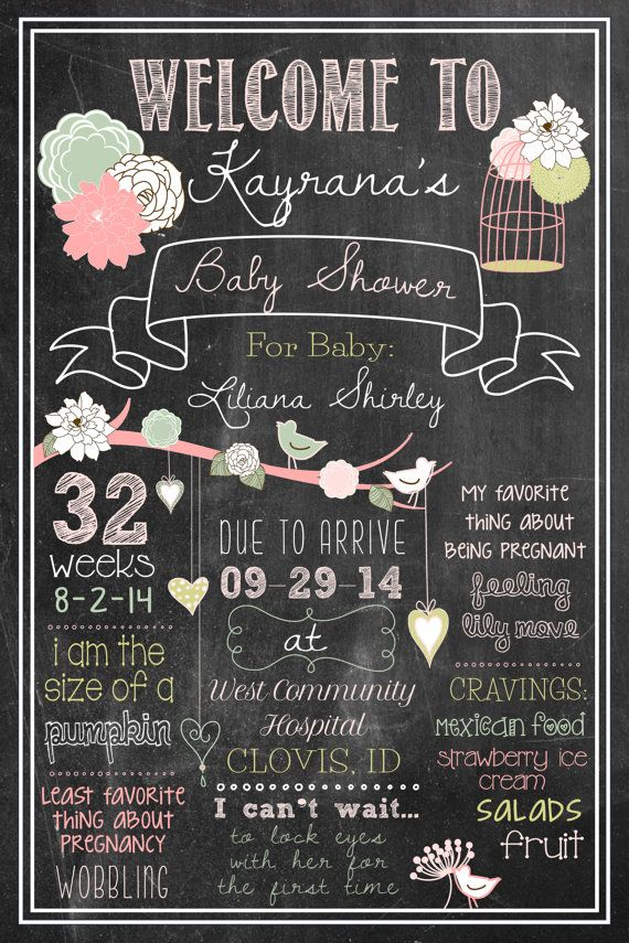 Shabby Chic Baby Shower Chalkboard Poster | Bird Theme ...