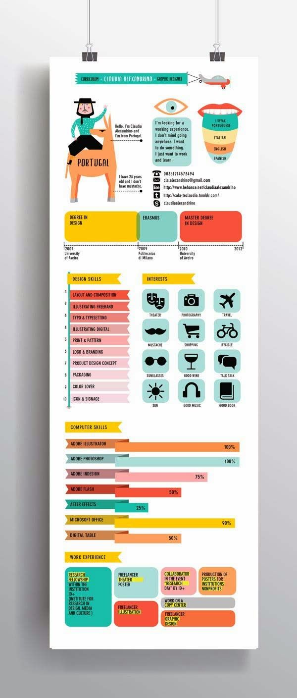 Infographic Resume Design Inspiration | CV design | Pinterest ...
