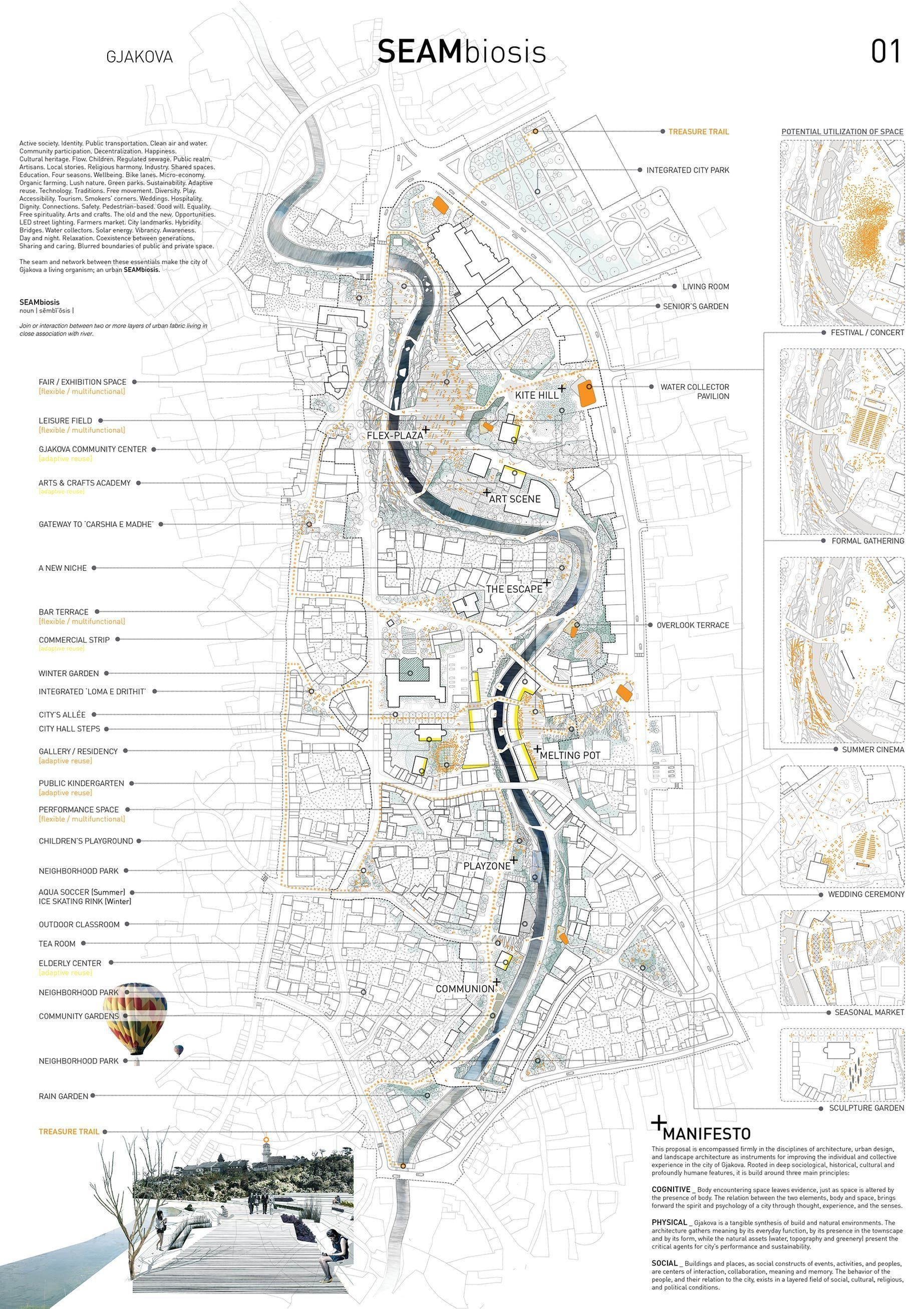Winning Entry | Europan 13: The Adaptable City II - Gjakova, Kosovo #UrbanDesignplan #urbaneanalyse Winning Entry | Europan 13: The Adaptable City II - Gjakova, Kosovo #UrbanDesignplan #urbaneanalyse Winning Entry | Europan 13: The Adaptable City II - Gjakova, Kosovo #UrbanDesignplan #urbaneanalyse Winning Entry | Europan 13: The Adaptable City II - Gjakova, Kosovo #UrbanDesignplan #urbaneanalyse Winning Entry | Europan 13: The Adaptable City II - Gjakova, Kosovo #UrbanDesign #urbaneanalyse
