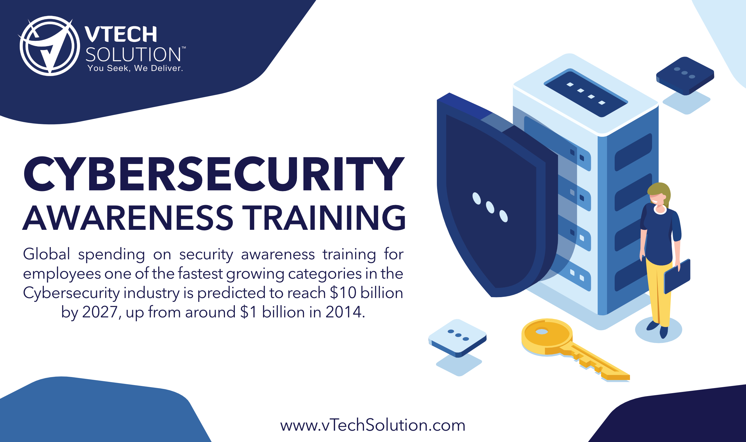 Cybersecurity Awareness Training Cyber Security Awareness Cyber Security Managed It Services