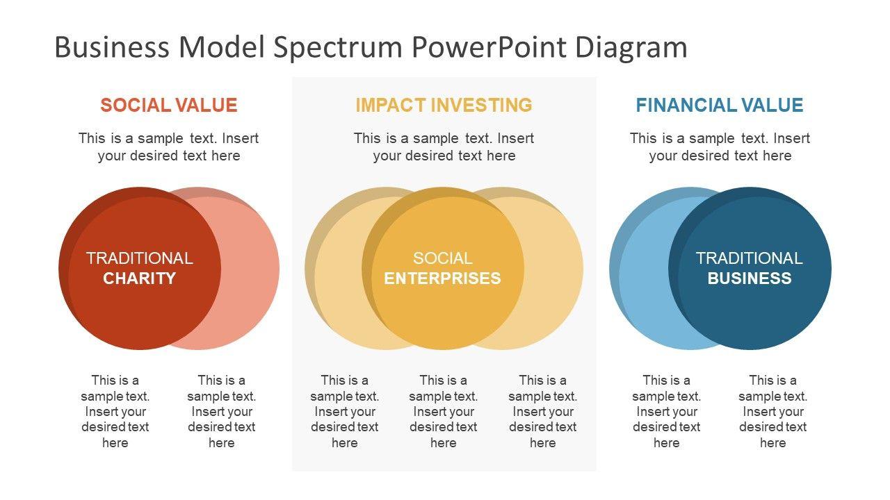 Business Model Spectrum Powerpoint Diagram Slidemodel Business Model Template Powerpoint Powerpoint Slide Designs
