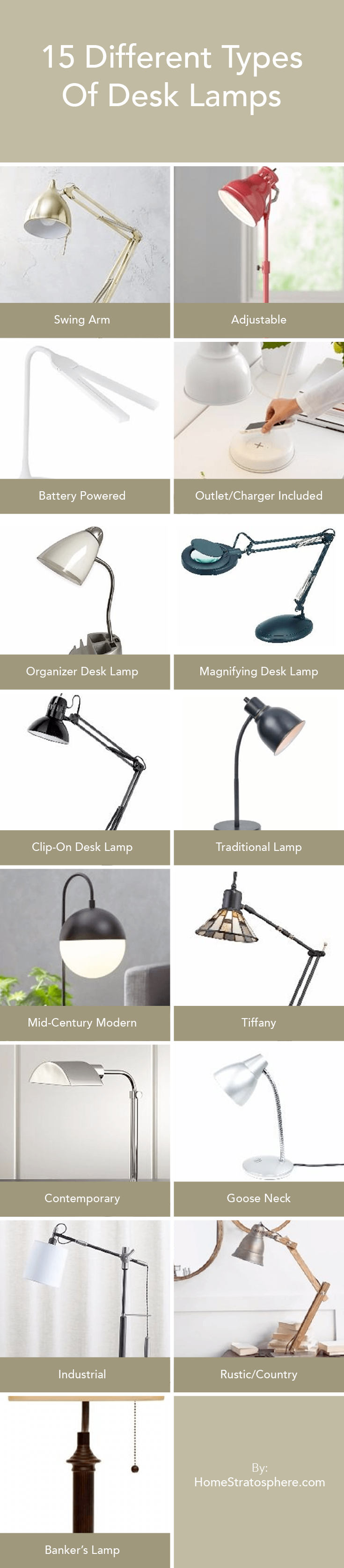 15 Different Types Of Desk Lamps Ultimate Buying Guide Unique