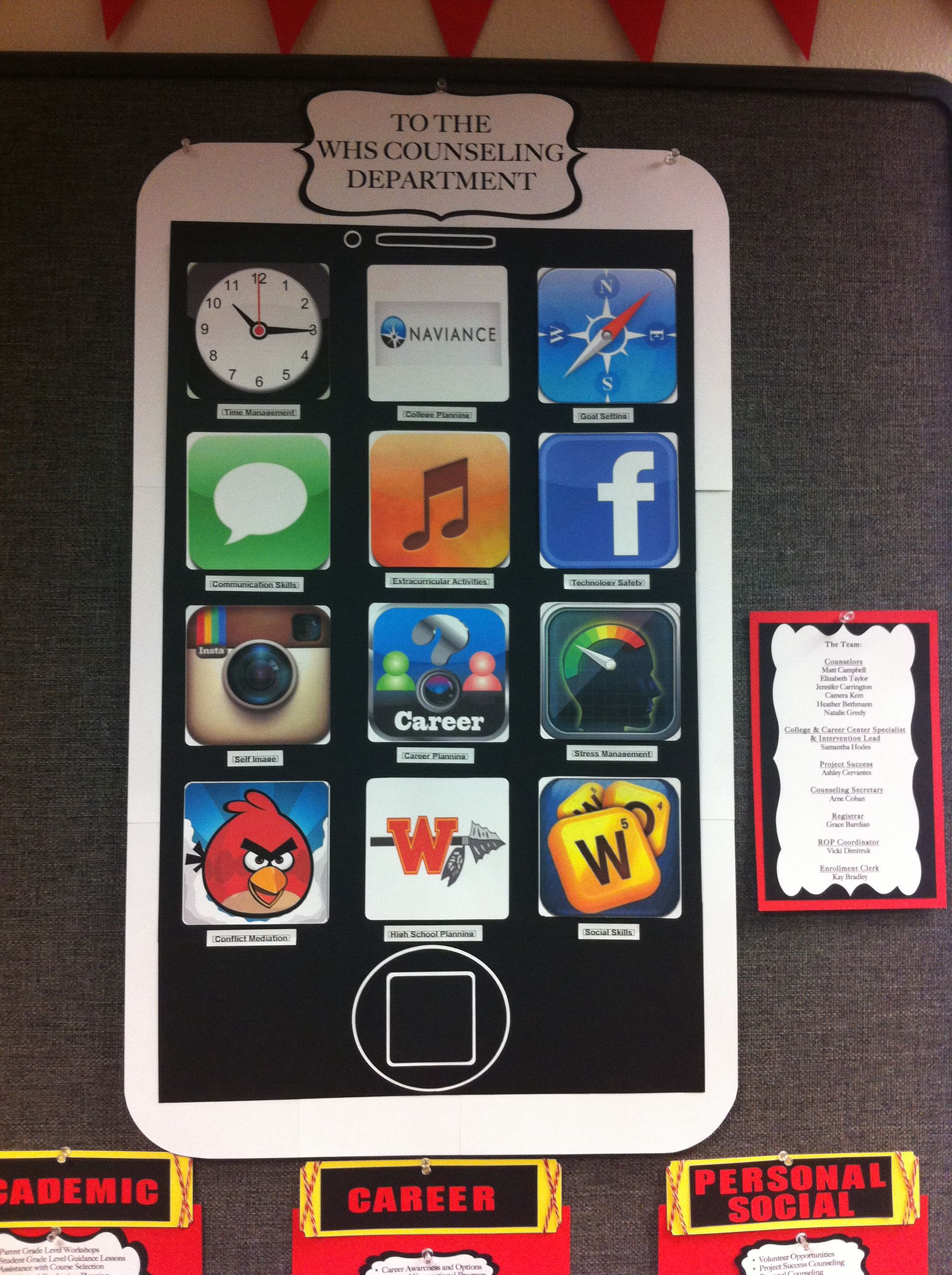 Counseling office bulletin board the apps represent the