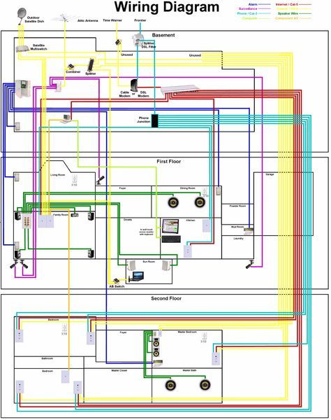Example Structured Home Wiring Project 1 More knx Pinterest - project plan example