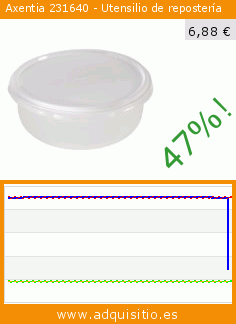 Axentia 231640 Utensilio De Reposteria Cocina Baja 47 Precio