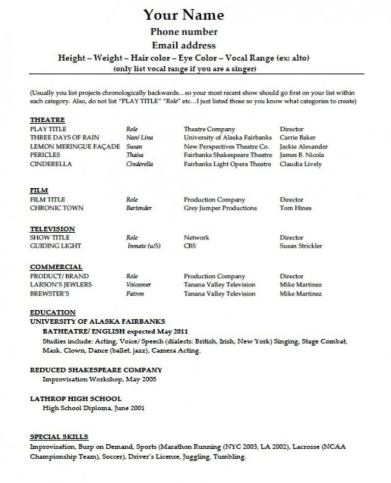 029 Free Acting Resume Template Ideas Templates For in