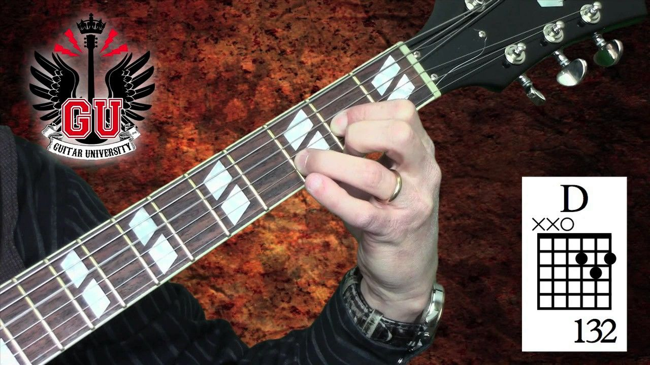 Guitaruniversity Lesson 5 Basic Guitar Chords Cars And