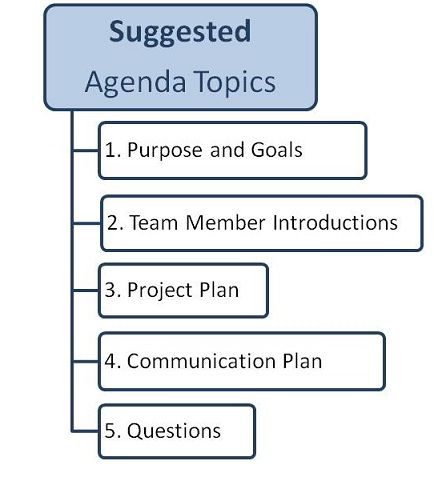 project meeting schedule - - Yahoo Image Search Results Work - agenda examples