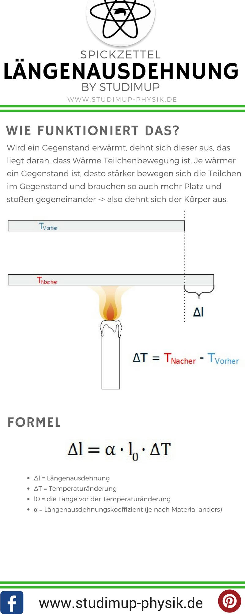 Spickzettel zur Wärmelehre in der Physik. Genauer zur ...