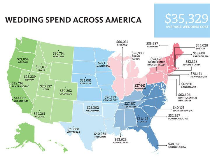 This Is The National Average Cost Of A Wedding Average Wedding Costs Wedding Costs Wedding Spending