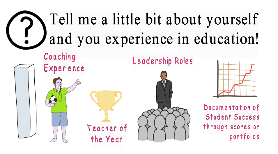 Pin on Teacher Interview Questions