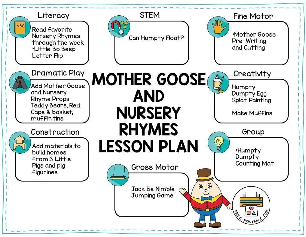 Find Ideas To Implement This Free Prekprintablefun Sample Preschool Lesson Plan Chec Nursery Rhyme Lessons Nursery Rhymes Activities Nursery Rhymes Preschool