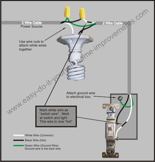 Light Switch Wiring Diagram by Prince Reilly such as 3Way