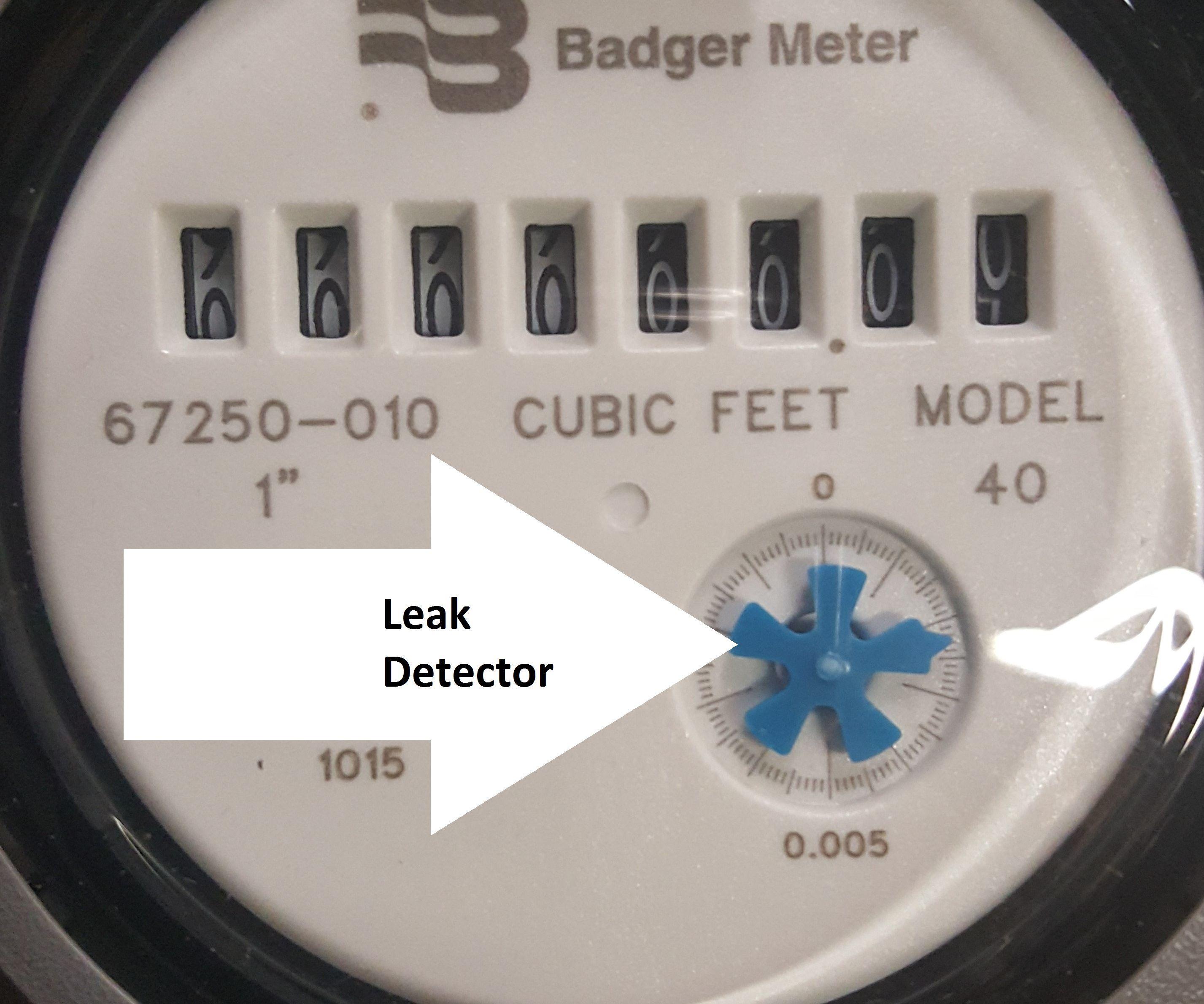 Pin On Water Metering