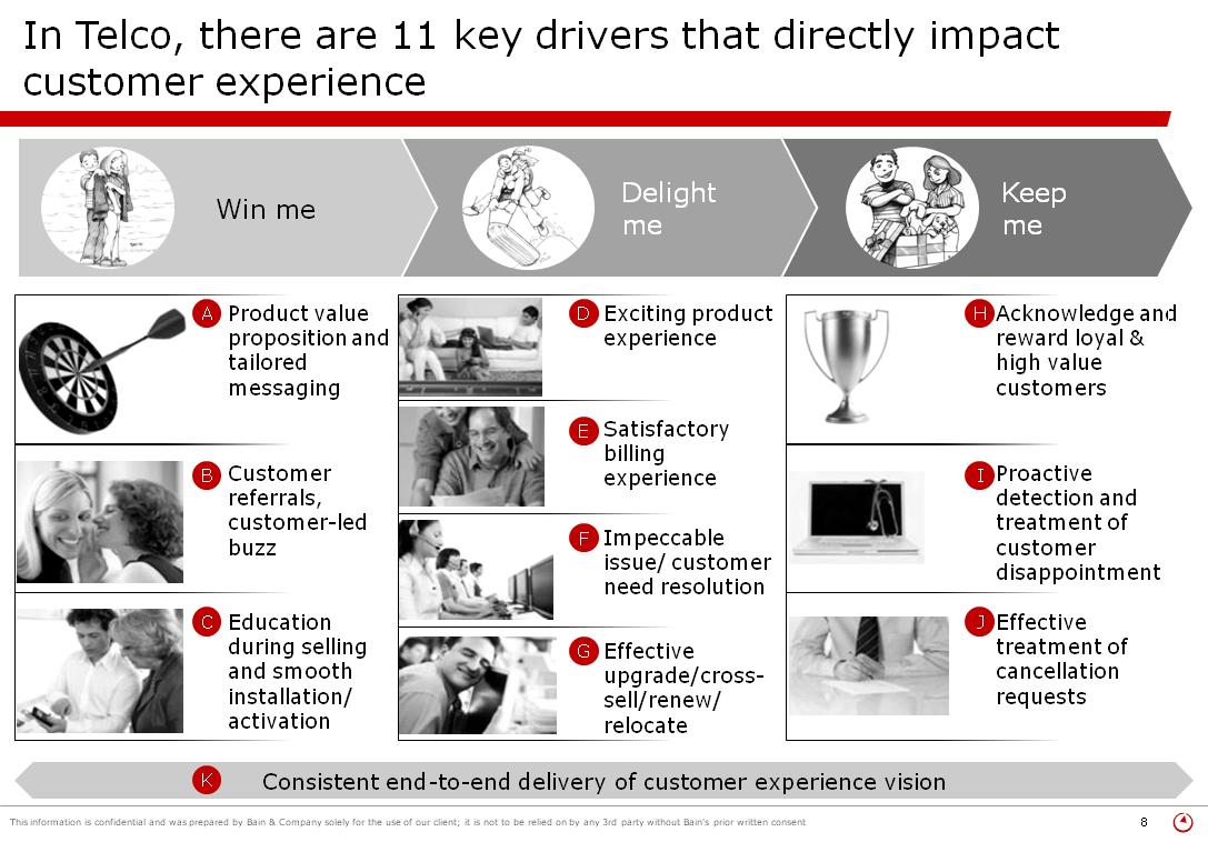 Apac Nov Dec 2011 Brainstorm Customer Experience 2 0 Customer