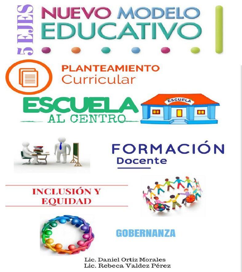 Actividad 3 Compartiendo Hallazgos Modelo educativo