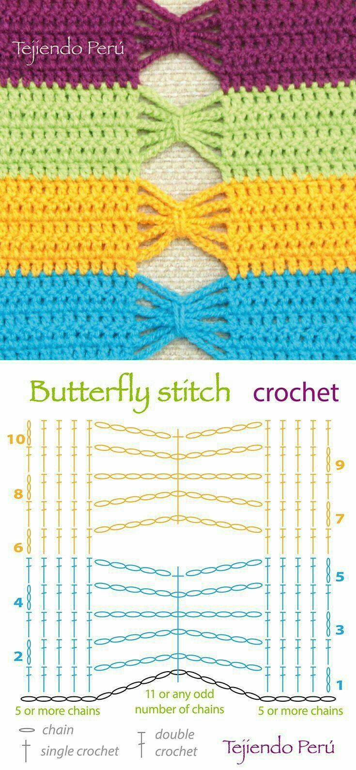 Schmetterling oder Schleifenmuster | Crochet | Pinterest ...