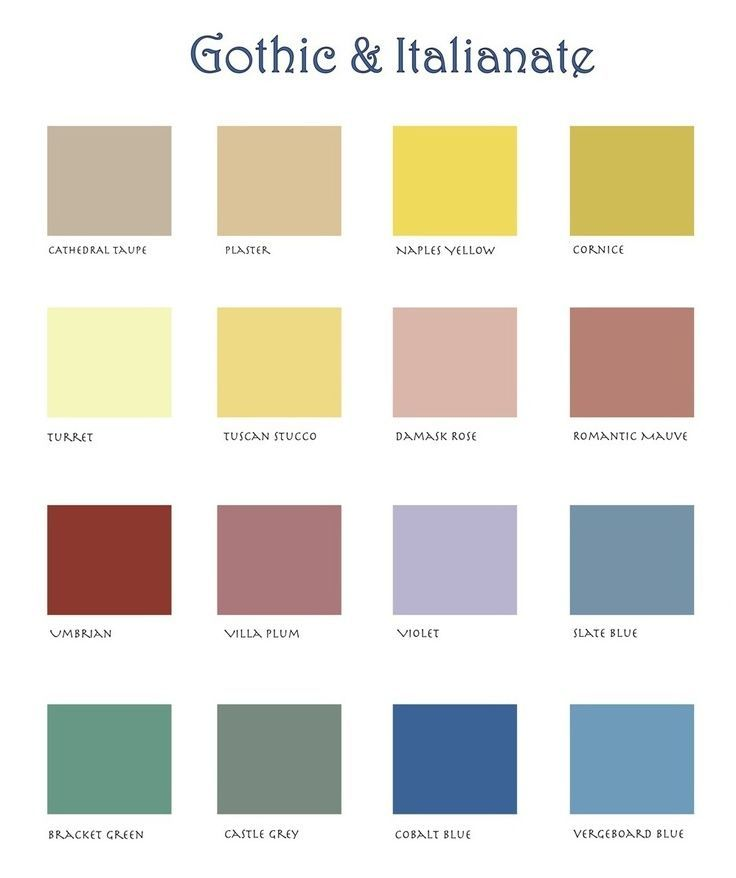 italianate interior color schemes | Gothic, Italianate, and Art Nouveau color palette. I can see Bracket ...