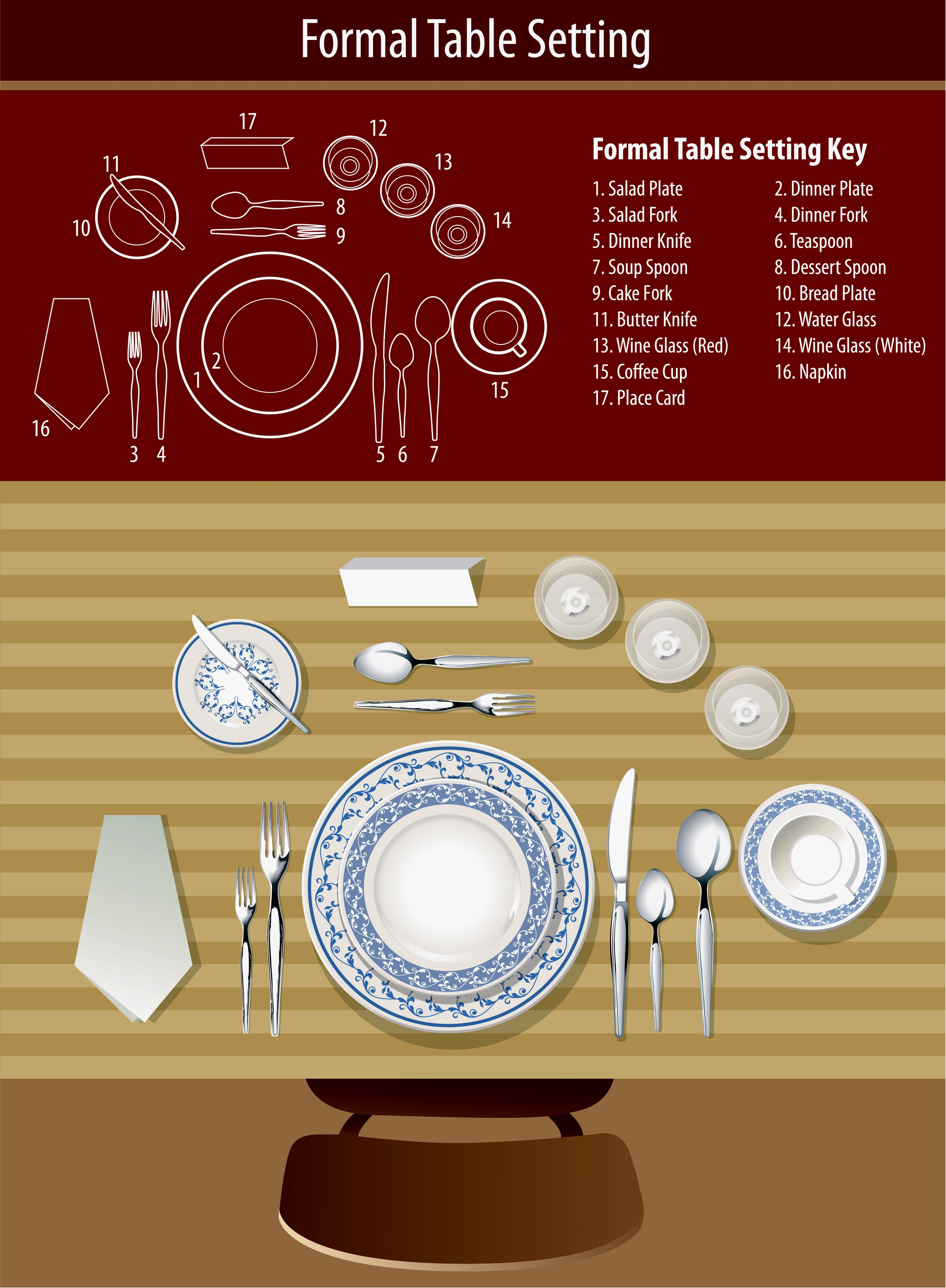 table setting [ 3503 x 4771 Pixel ]