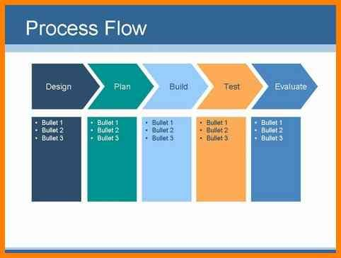 Powerpoint Flowchart Template Create Your Own Flow Chart Or