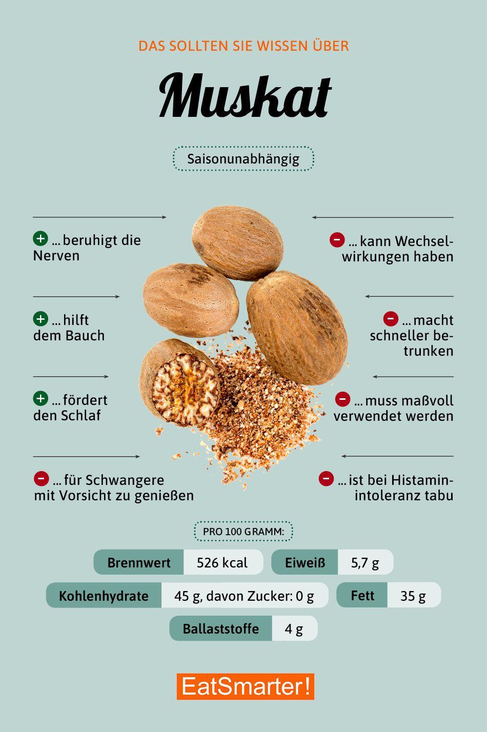 Muskat Ernahrung Gesunde Nahrungsmittel Und Nahrungsinformationen