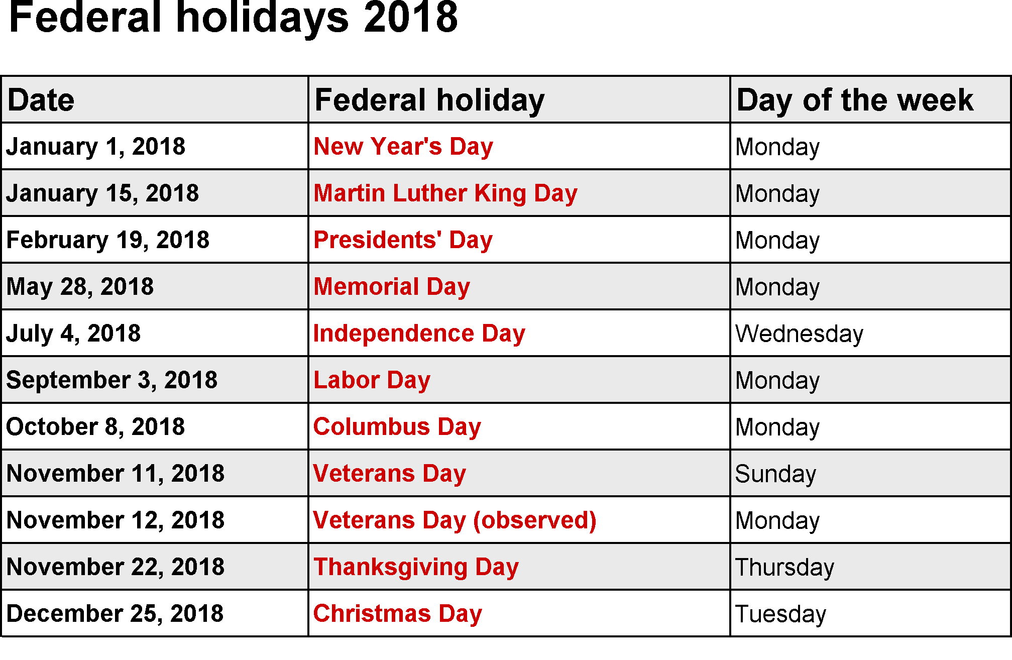 2018 federal holidays usa uk national holidays public holidays 2018 national holidays