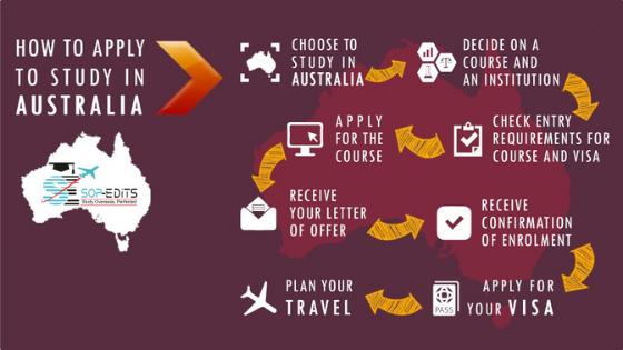 7b1e1f739985372d2296752e95414245 - Australian University Application Deadline 2020