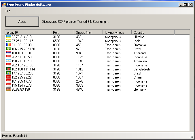 Proxy List | Free Proxy List | Proxy server, Software