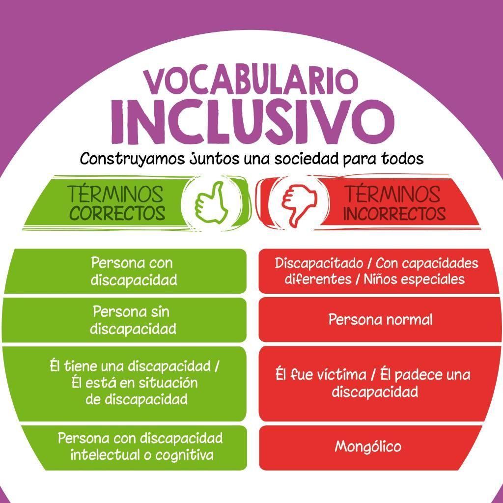 Vocabulario Inclusivo Learn English Instagram Posts Instagram