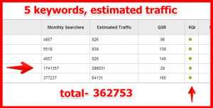 How to find profitable keywords using Jaaxy I'm coo coo for keywords, using this tool, see how just 1 keyword has the potential to produce over 360.000 visitors per month http://besthomebusinessavenues.com/how-to-find-profitable-keywords #howtofindprofitablekeywords #homebusiness #affiliatemarketing