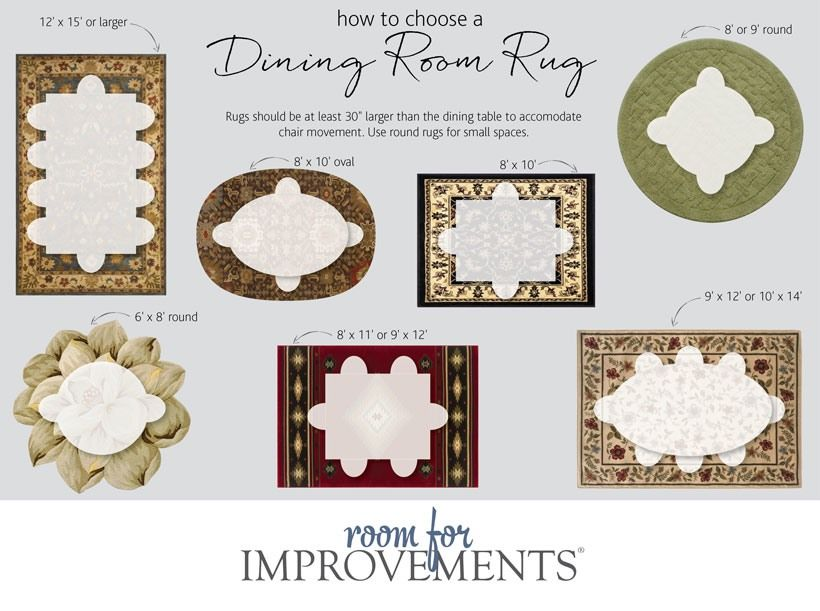 Selecting The Best Rug Size For Your Space Cool Rugs Oval Dining Room Table Oval Table Dining