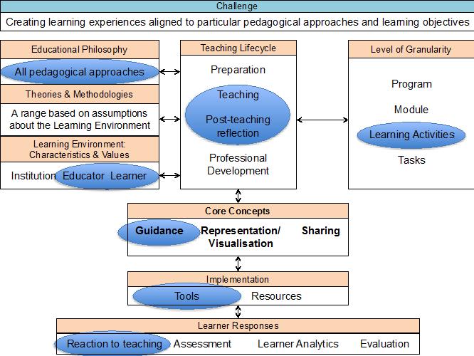 Related Image Philosophy Of Education Education Ideology