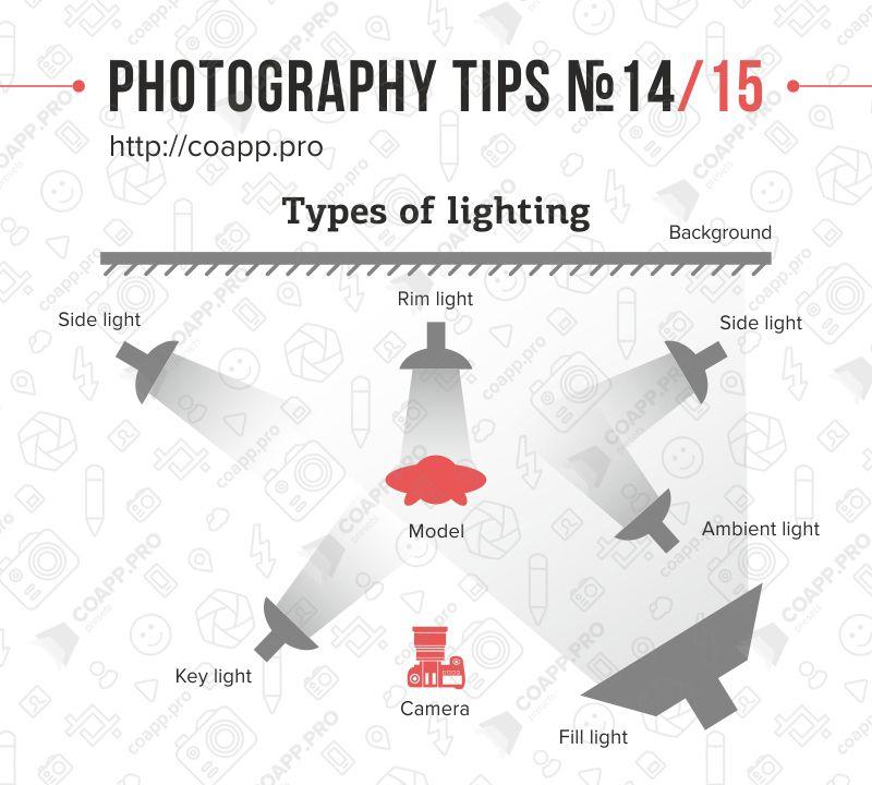 Tipos de Iluminacin   fotografia  Fotografia Flash