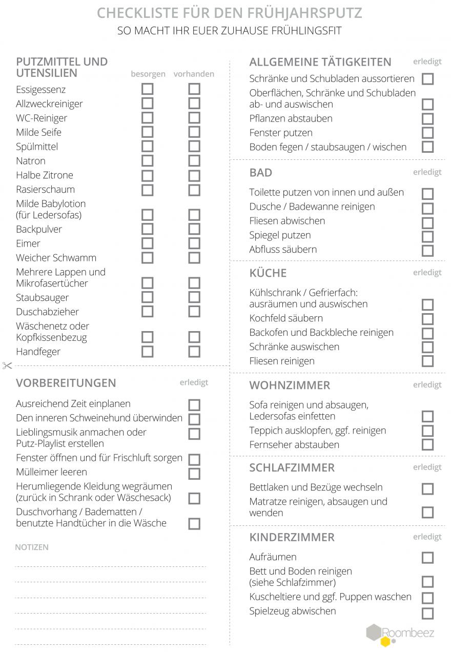 Putzplan » Checkliste für eine saubere Wohnung in 2020